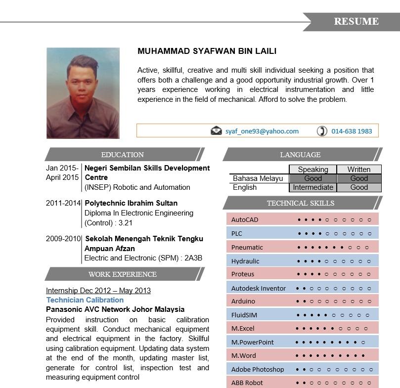 Resume Lengkap Contoh Resume Lepasan Spm